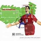 Sport, Célèbres Footballeurs Arméniens - Henrikh Mkhitaryan