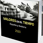Libro Anual 2020