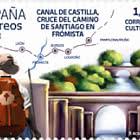 Canal of Castilla - CTO