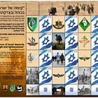 My Own Stamp Sheet - The Nachal Division
