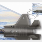 ATM Label - F-35I Lightning II