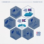 Centenary of Icelandic Independence and Sovereignty - (Self Adhesive Stamp)