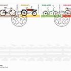 Norwegian Bicycles