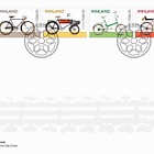 Norwegische Fahrräder