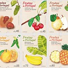 Portugiesisch Fruits