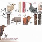 Portuguese Autochtonous Breeds - FDC Set