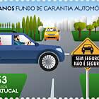 Fondo Di Garanzia Per Il 40 ° Anniversario Del Motore