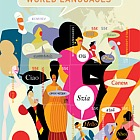 (New York) - World Languages