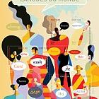 (Geneva) - World Languages - M/S CTO