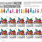 (New York) Uniti Contro Il Razzismo E La Discriminazione