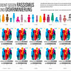 (Vienna) United Against Racism and Discrimination - Sheet - Mint