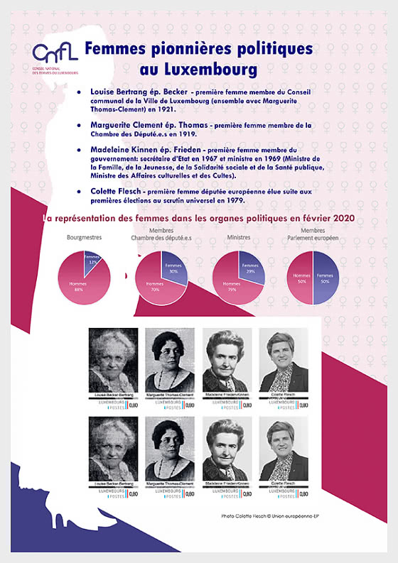 Women Political Pioneers In Luxembourg - Sheetlets